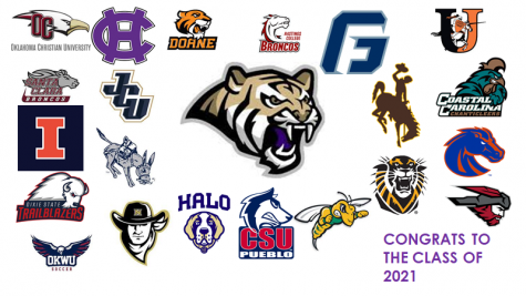 On to the Next Level: 26 Tigers Committed to College Sports